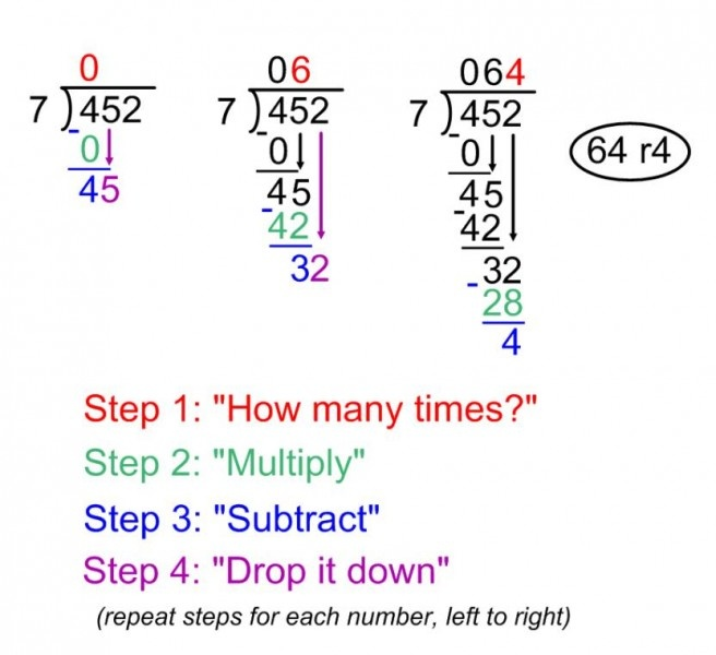 Division Worksheets learning long division worksheets Free – Learning Long Division Worksheets